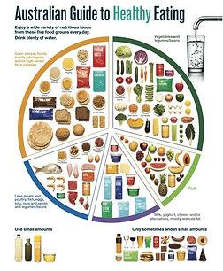 5 main food groups.jpg