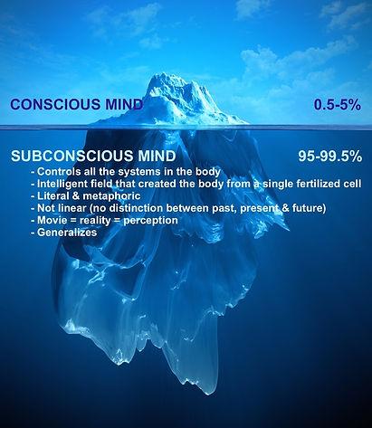iceberg-conscious-subconscious_orig.jpg