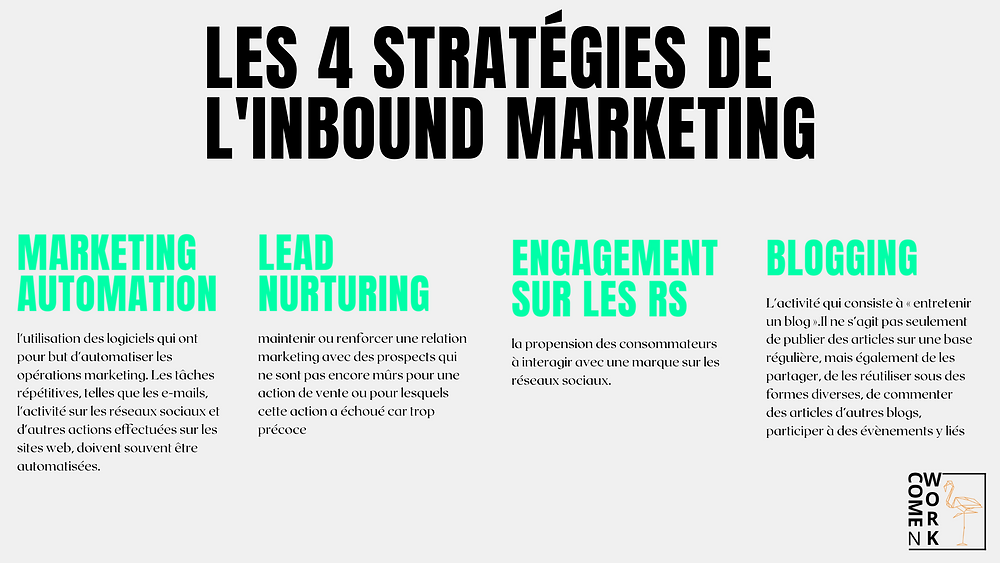 stratégies marketing crises communication inbound marketing