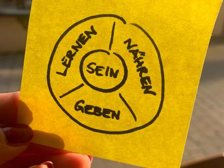 Das Resilienz-Rad: Ein Tool, mit dem du dich gut durch Krisen navigierst