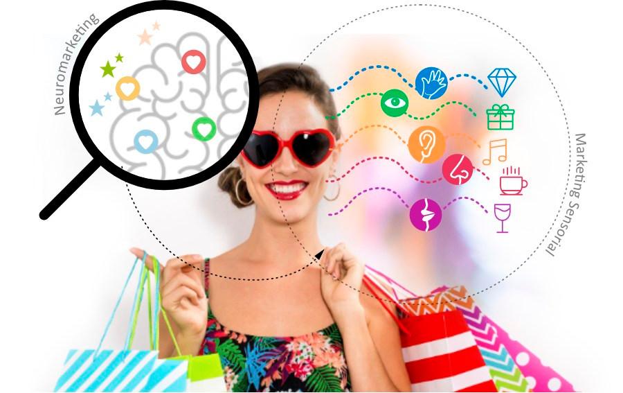 Estimulo de sentidos como estrategia generadora de clientes fidelizados