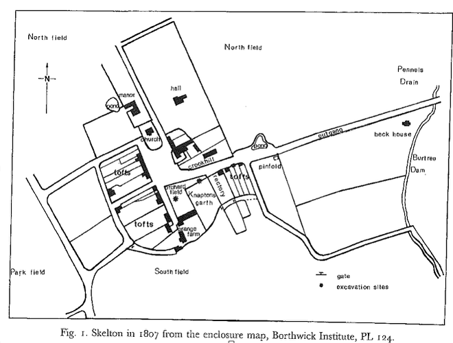 Skleton in 1807