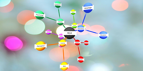 Mind Mapping 3D 2019.04.26 11_10_20.png