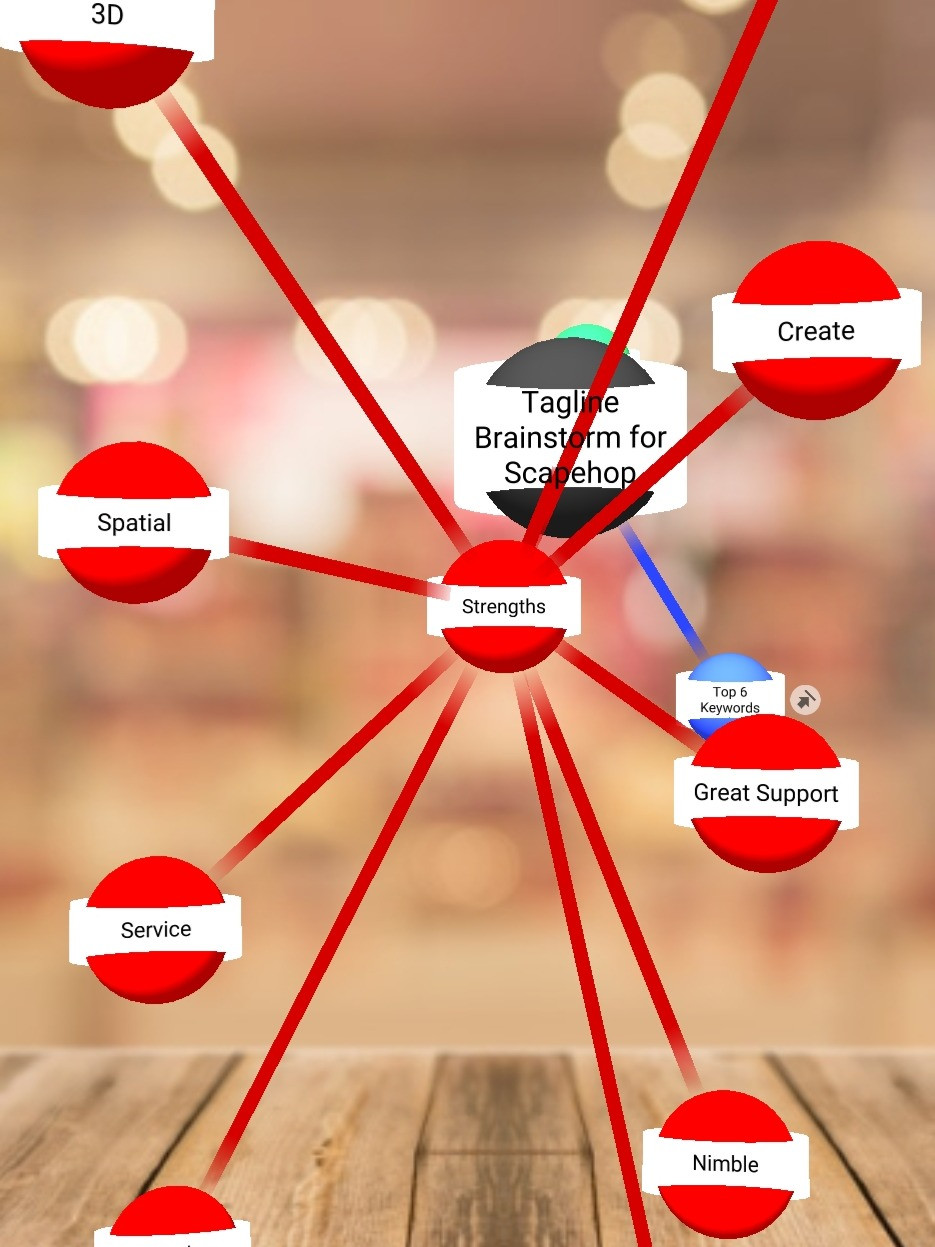 The Strengths branch of the tagline brainstorming mind map