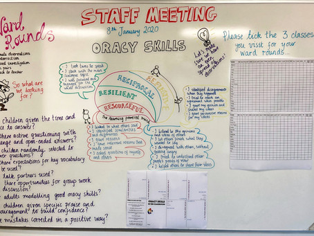 Oracy in the classroom