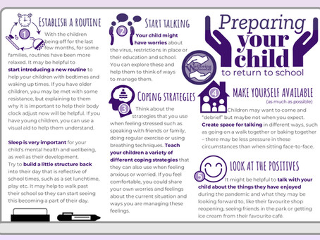 Preparing your child to return to school