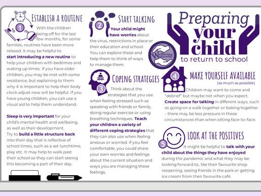 Preparing your child to return to school