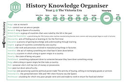 Year 5 History Knowledge organiser_Page_