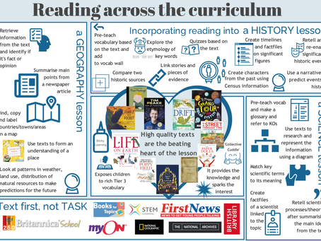 Reading skills across the curriculum