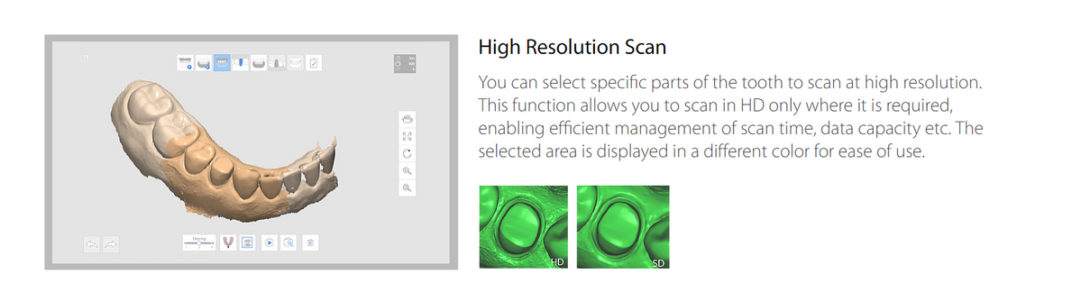 High Resolution Scan