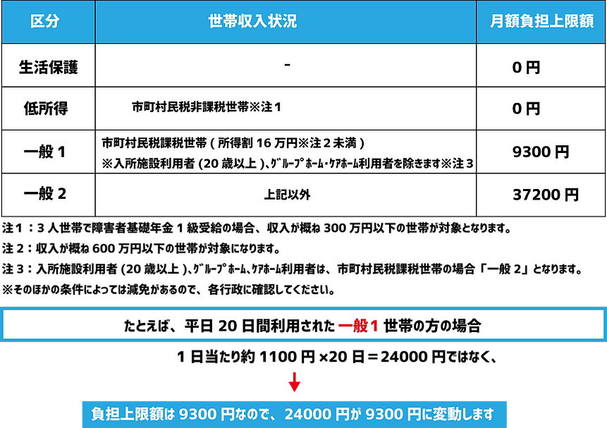 利用料料金表(エール).png