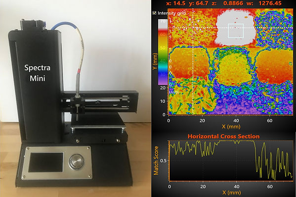 HyperSpectral Imaging; spectrometer