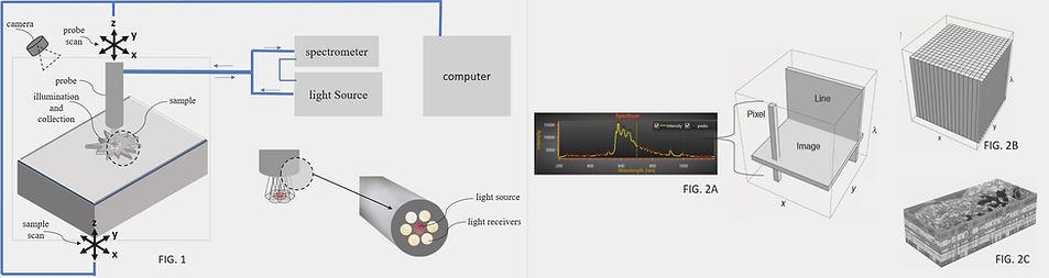 Spectra Diagram 1a.jpg