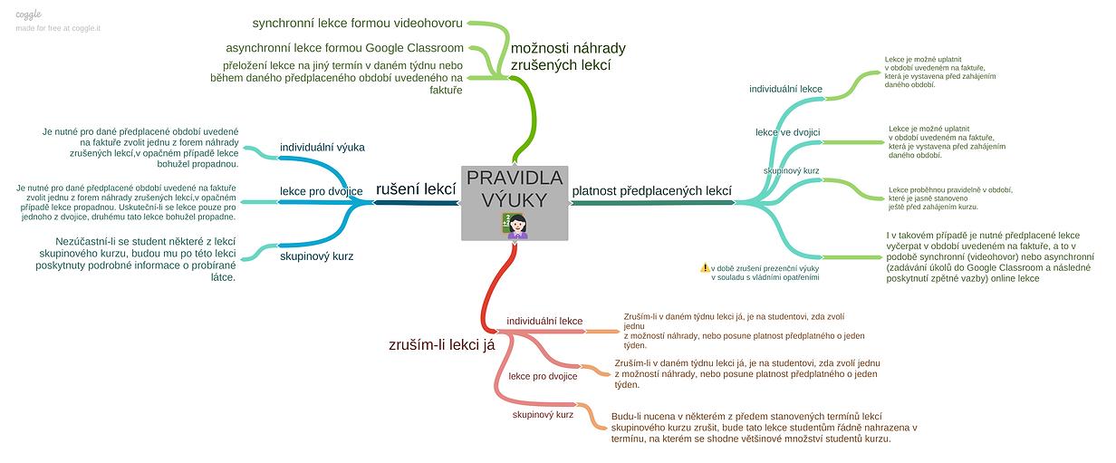 PRAVIDLA_VUKY.png