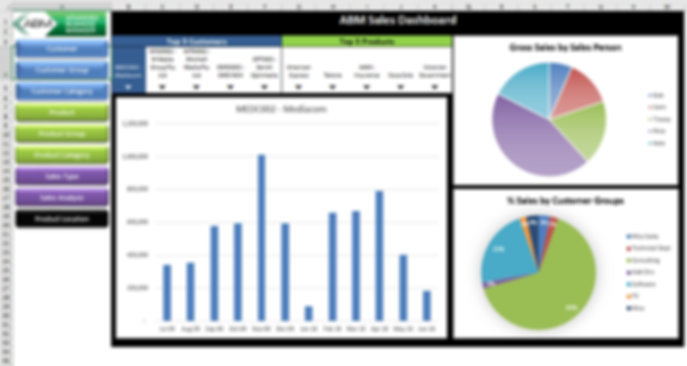 ABM Dashboard.png