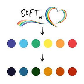 SOFT UK colour development