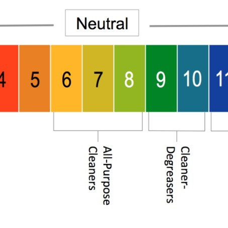 The Importance of PH in Cleaning