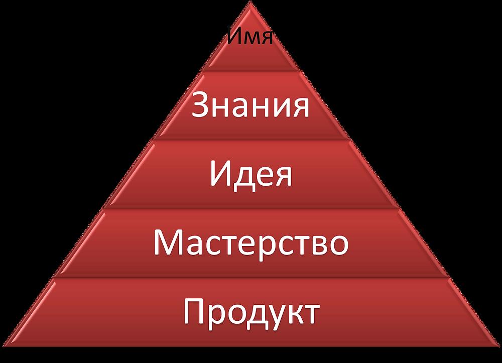пирамида.png