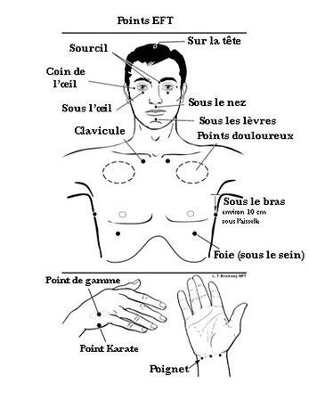 Points-EFT.jpg