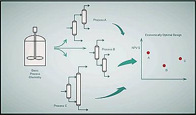 ProcessSynthesis.jpg