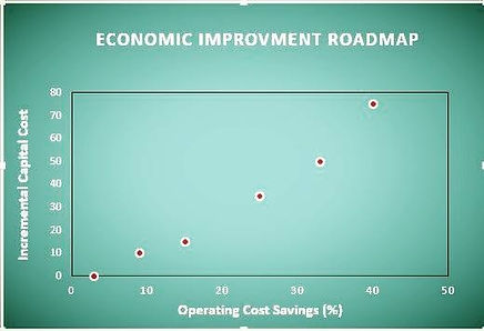 ProcessEconomicImprovement.jpg