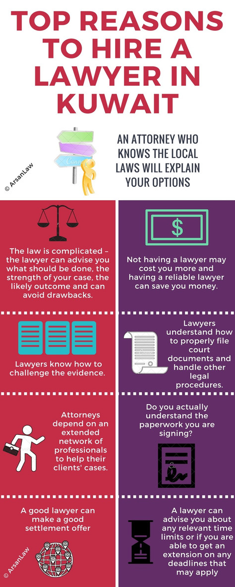 Top 8 Reasons to Hire a Lawyer in Kuwait