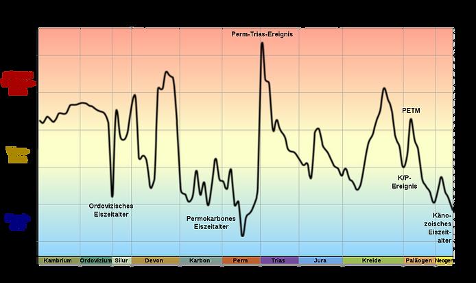 Temperaturen_Grafik.png