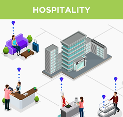 idevise-category-hospitality.png