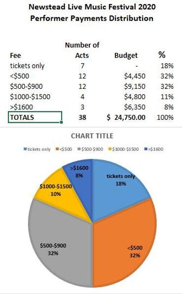 Payment Chart.JPG