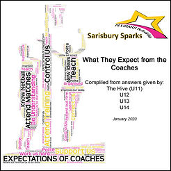 Expectations of the coaches.jpeg