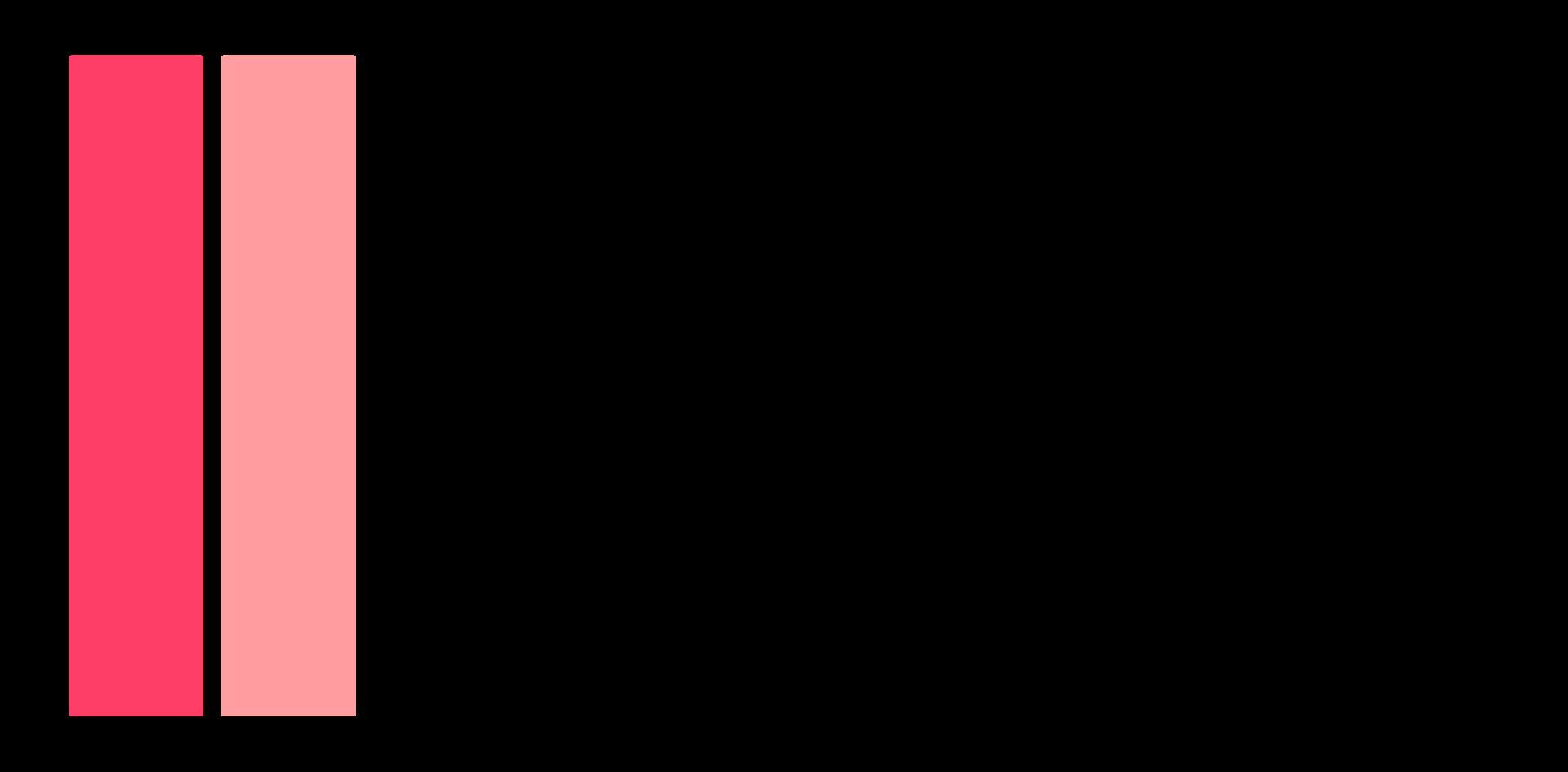 CL Hayes logo