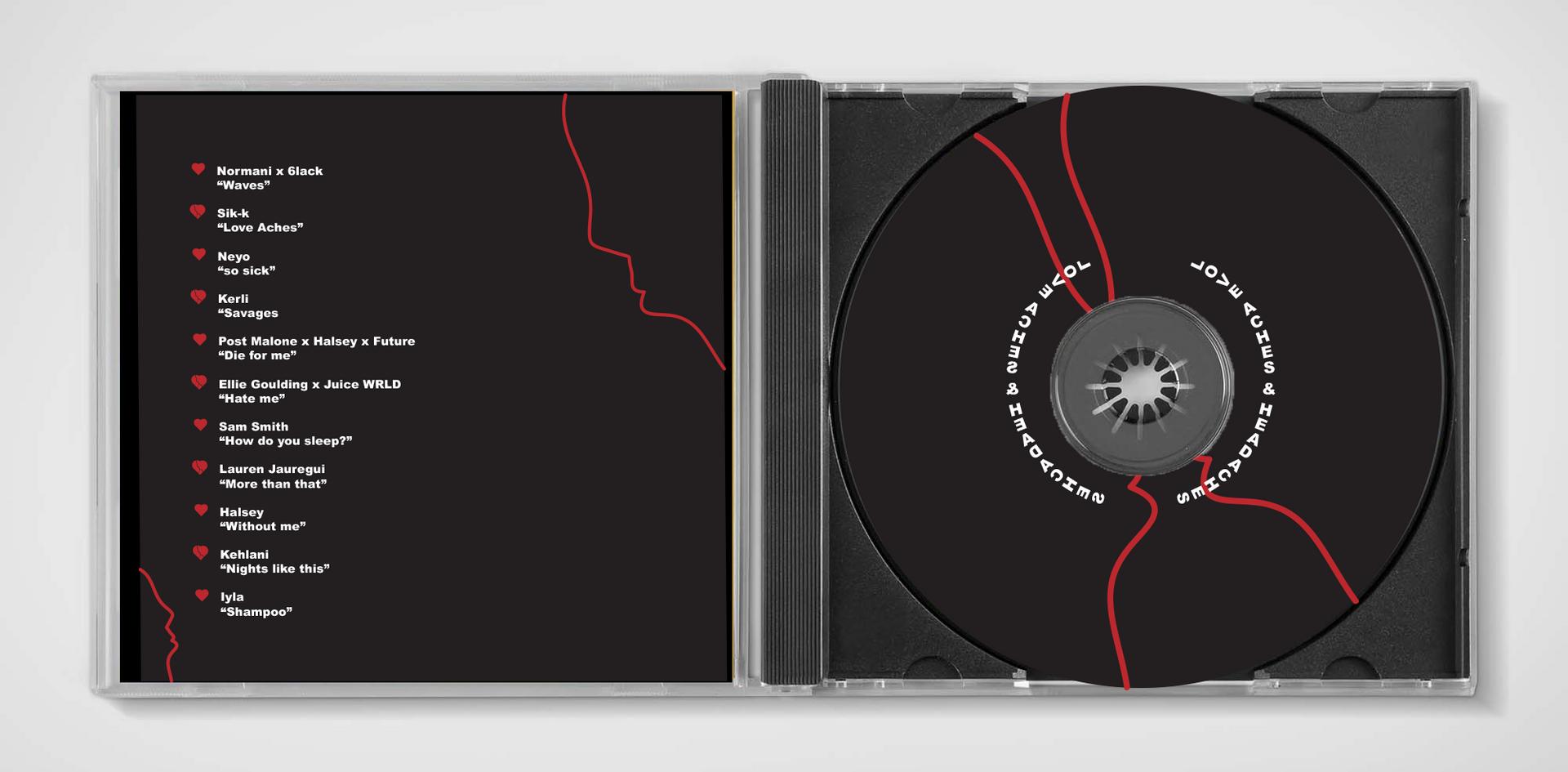 Loveaches and headaches cd interior.png