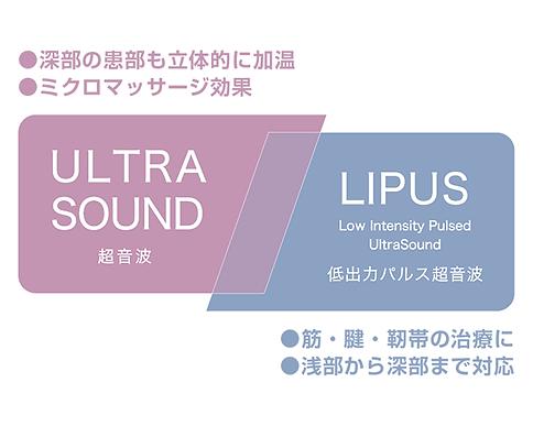 超音治療器説明波