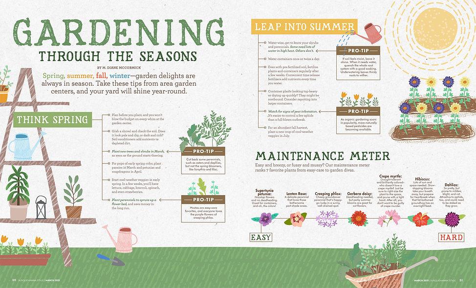 SQS_March21_Gardening_Proof.jpg