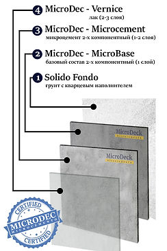 MicroDec Microcement послойно.jpg