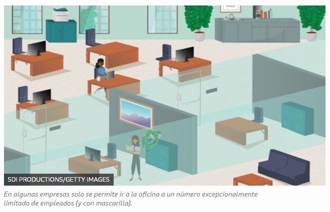 Modelos de oficina que emergen gracias a la pandemia