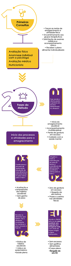 método_projeto_eu_vertical.png