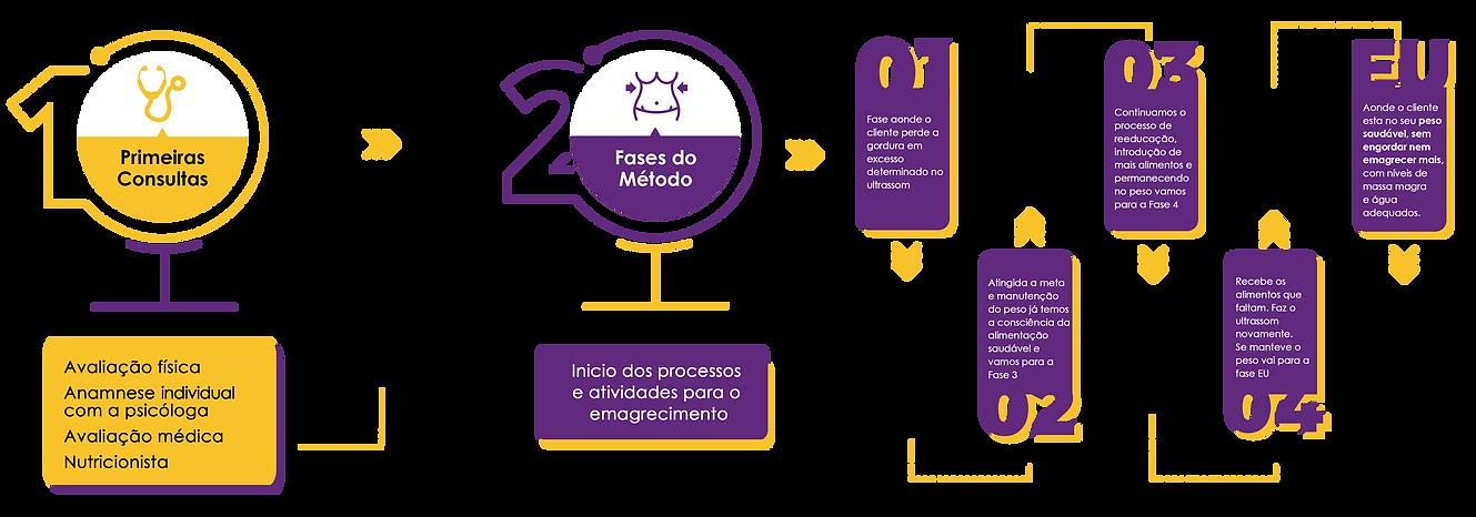método_projeto_eu.png