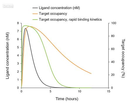 Simulator graph 2.png