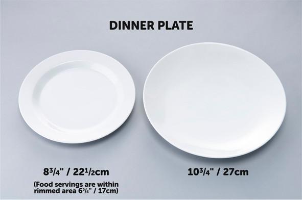 dinner plate, porção