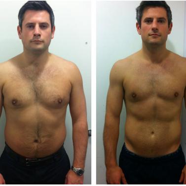 Body Transformations
