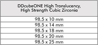 cubeONE disc chart2.jpg
