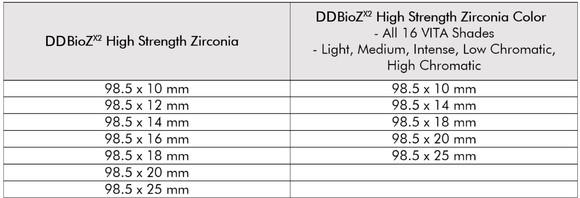 bioz chart2.jpg
