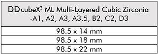 CUBEX2ML CHART.jpg