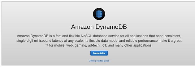Amazon DynamoDB & NoSQL Databases