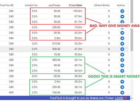 PSA: Cardano HODLers! DON'T THROW MONEY AWAY delegating to 4%, 5%, and 6% pools. Invest smartly!