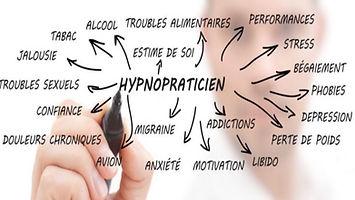 Hypnose Thérapie Metz