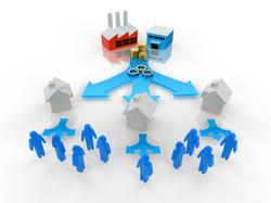 حلول صناعية متكاملة