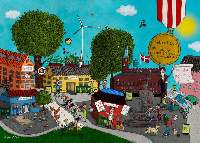Københavns Kommune postkort