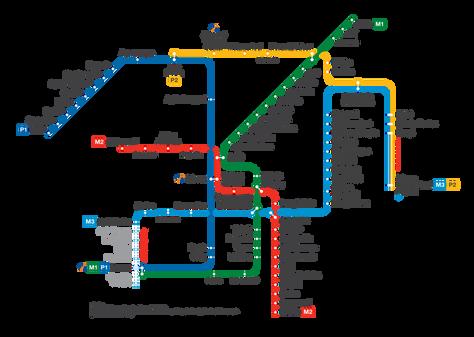 Athens Transportation System